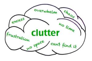 Clutter Cloud